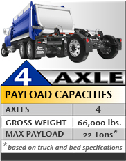 Superdump® 4 Axles