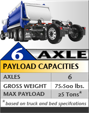 Superdump® 6 Axles